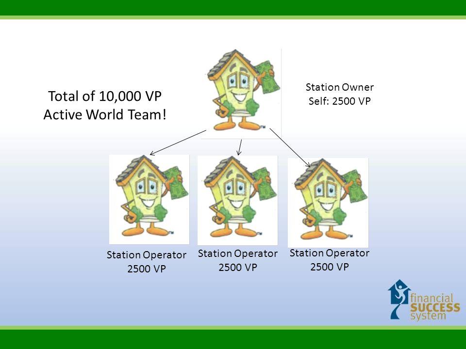 Total of 10,000 VP Active World Team! Station Owner Self: 2500 VP