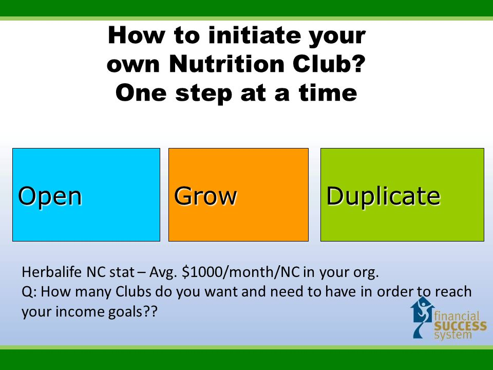 How to initiate your own Nutrition Club One step at a time