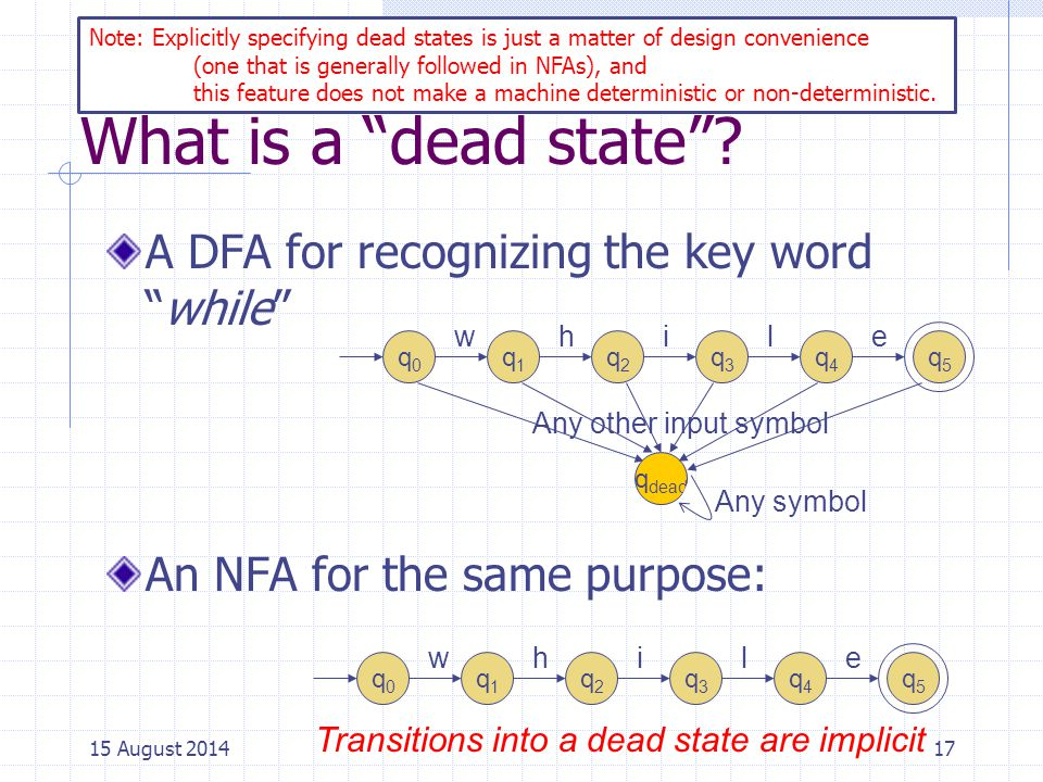 What is a dead state A DFA for recognizing the key word while