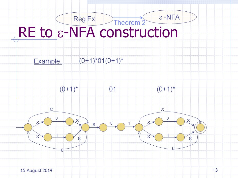 RE to -NFA construction