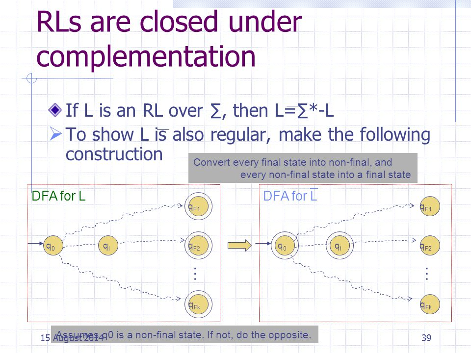 RLs are closed under complementation