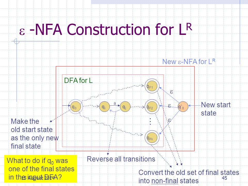  -NFA Construction for LR