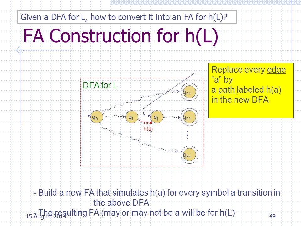 FA Construction for h(L)