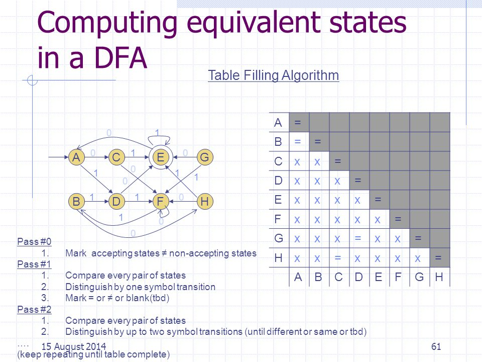 Computing equivalent states in a DFA