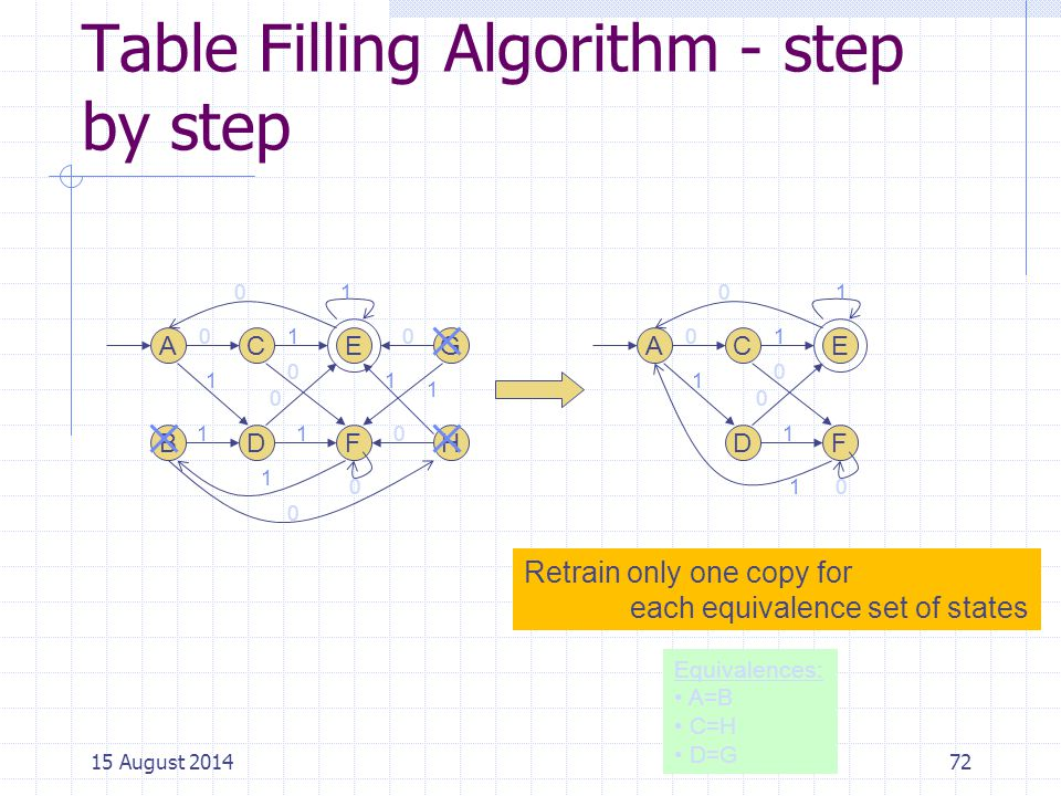 Table Filling Algorithm - step by step