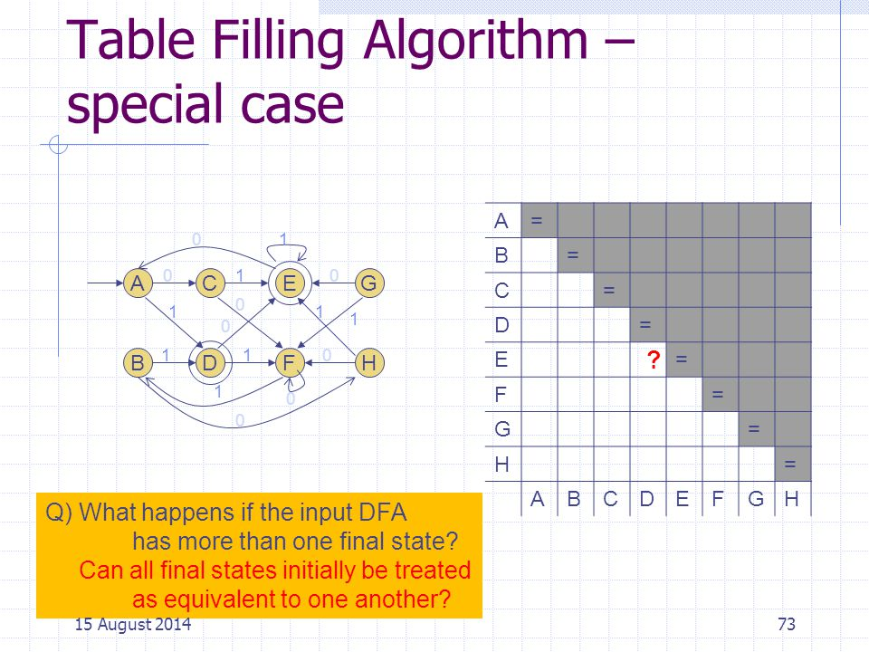 Table Filling Algorithm – special case
