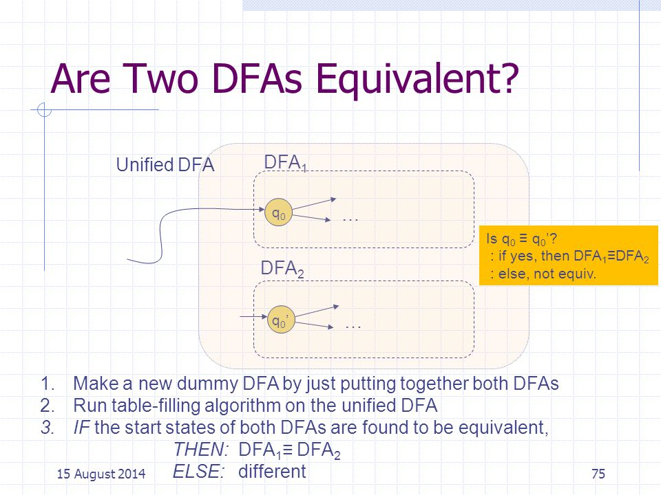 Are Two DFAs Equivalent