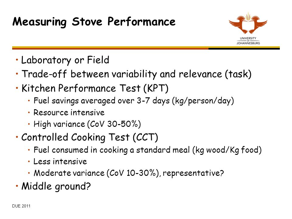 Measuring Stove Performance