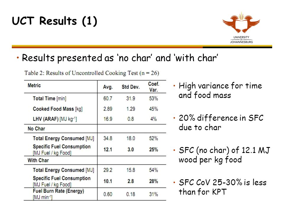 UCT Results (1) Results presented as 'no char' and 'with char'