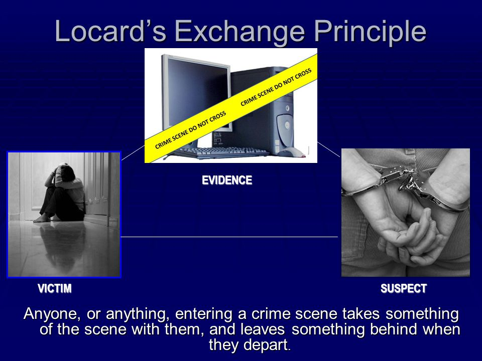 Locard's Exchange Principle