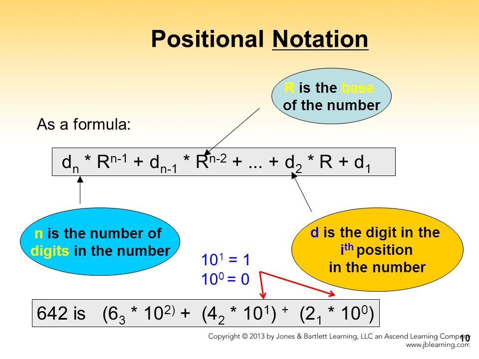 Positional Notation dn * Rn-1 + dn-1 * Rn-2 + ... + d2 * R + d1