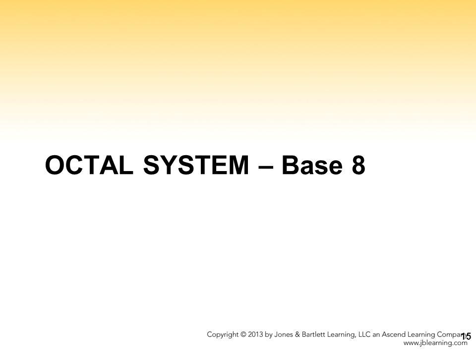 OCTAL SYSTEM – Base 8