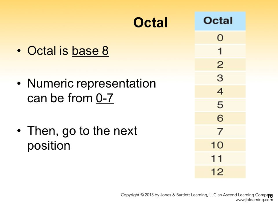 Octal Octal is base 8 Numeric representation can be from 0-7