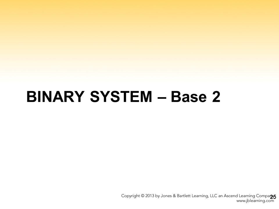BINARY SYSTEM – Base 2