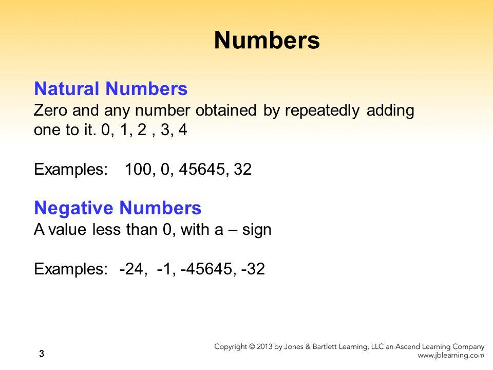 Numbers Natural Numbers Negative Numbers