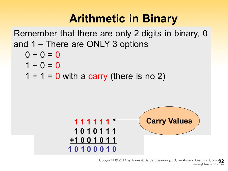 Arithmetic in Binary Remember that there are only 2 digits in binary, 0 and 1 – There are ONLY 3 options.