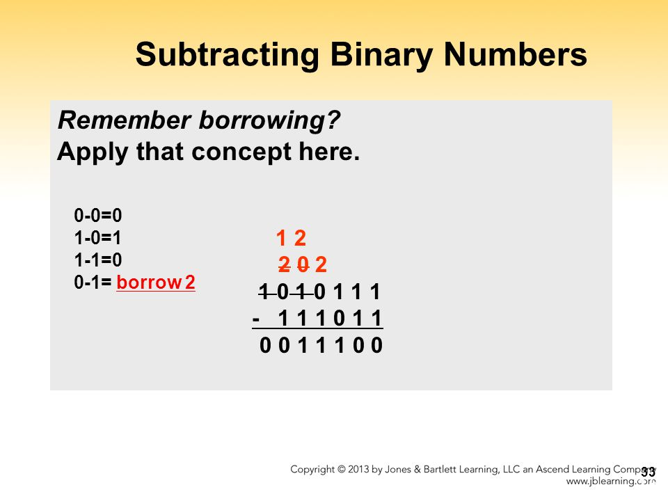 Subtracting Binary Numbers