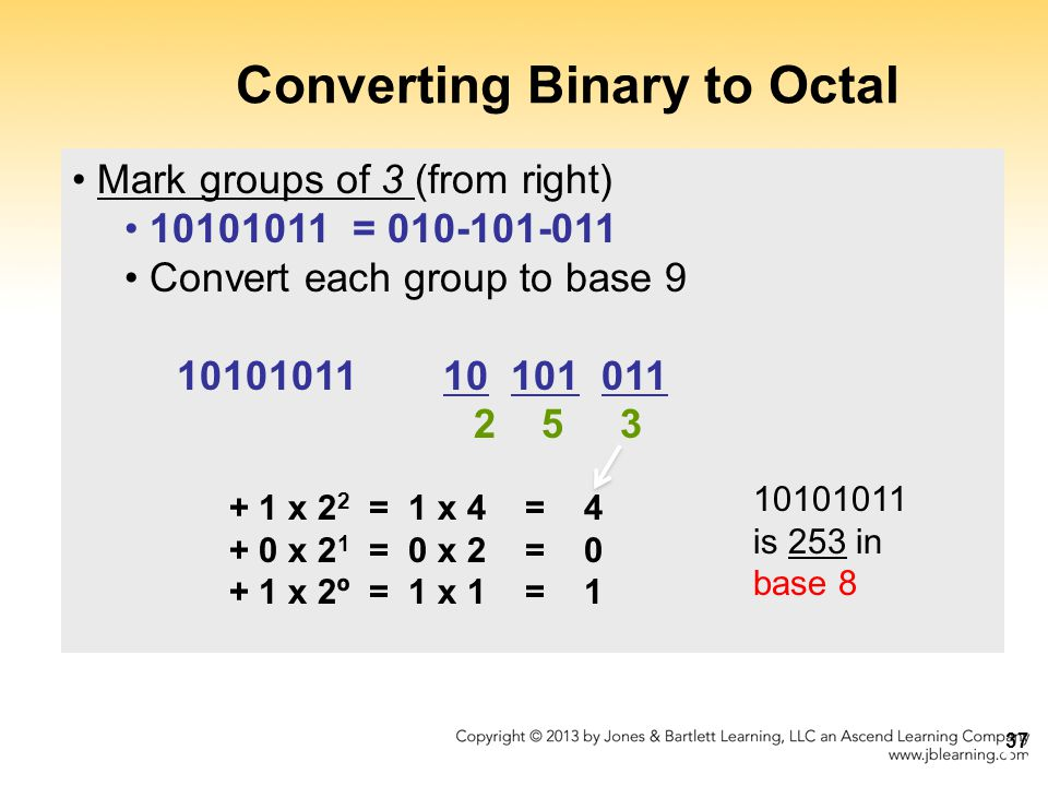 Binary to decimal in computer