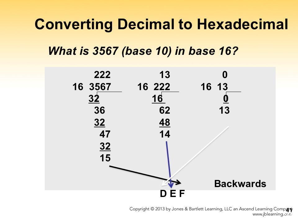 Converting Decimal to Hexadecimal