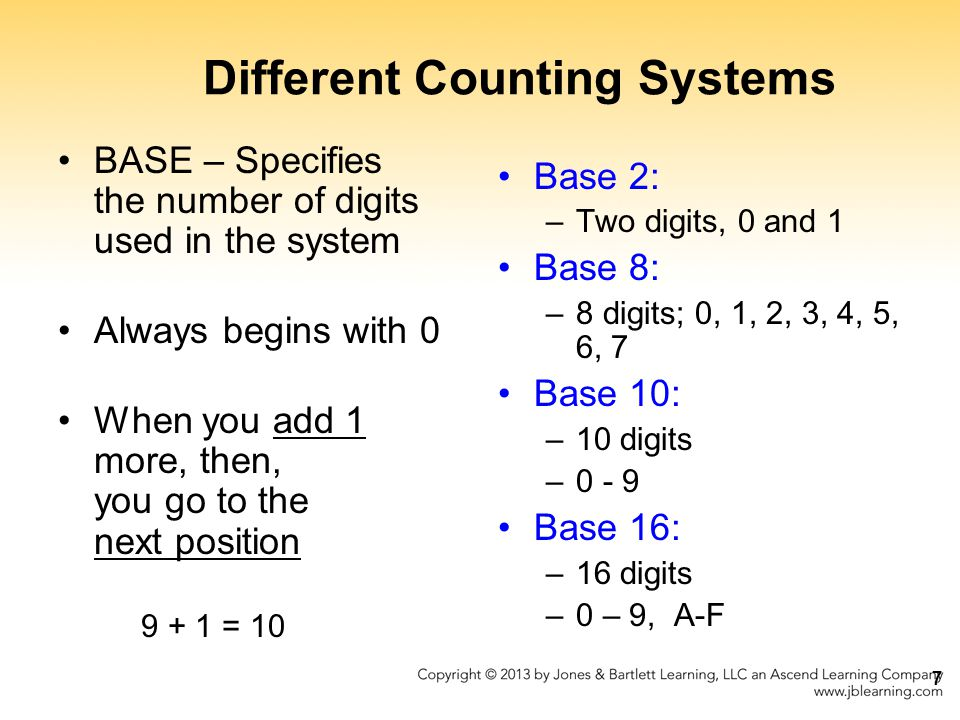 Different Counting Systems