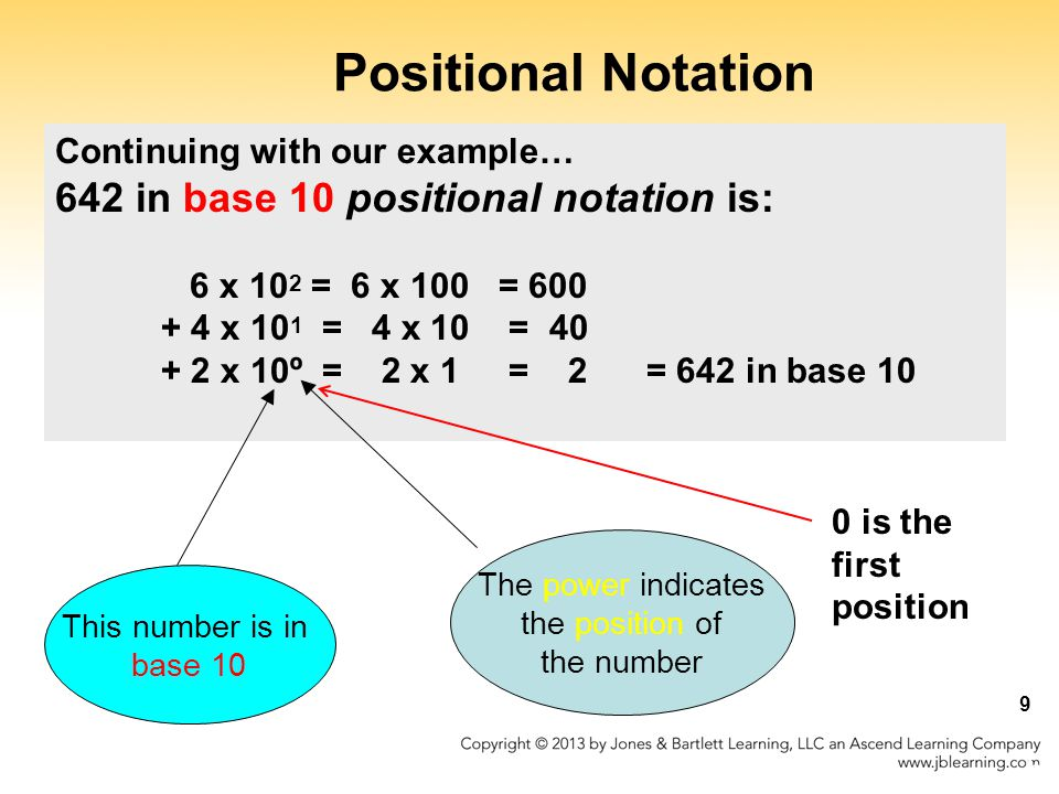 Positional Notation 642 in base 10 positional notation is: