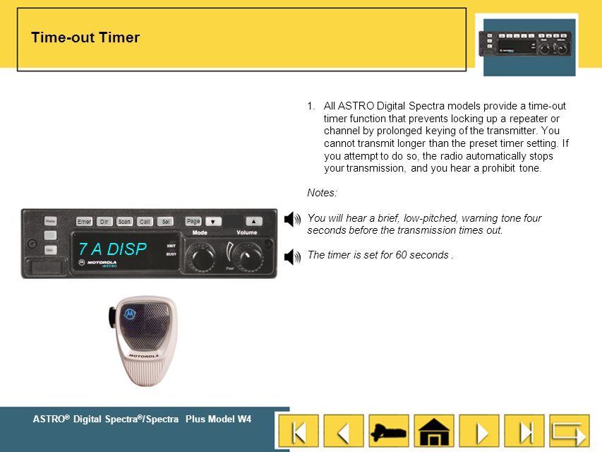 Time-out Timer