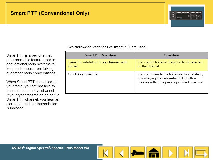 Smart PTT (Conventional Only)