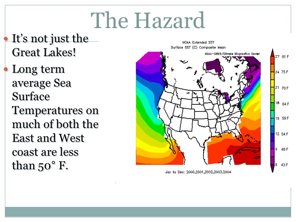 The Hazard It's not just the Great Lakes!