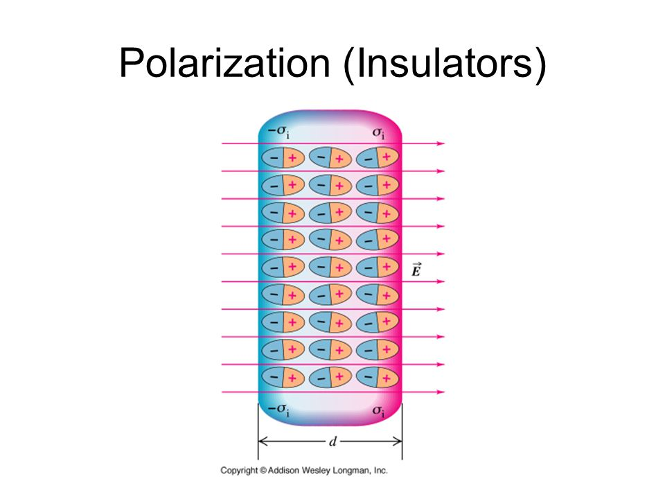 Polarization (Insulators)