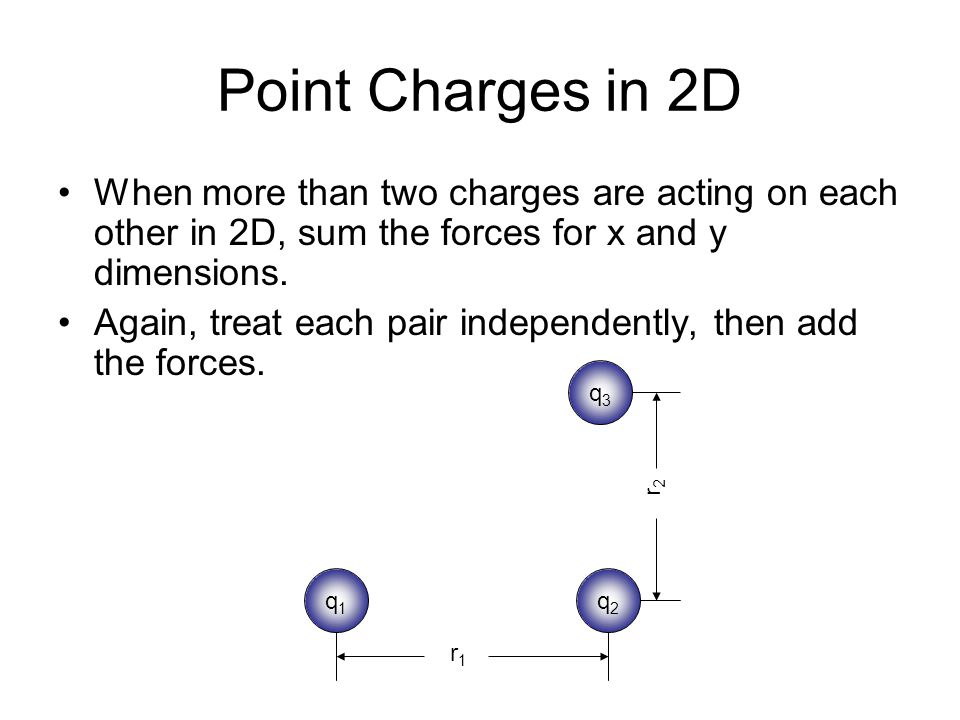 Point Charges in 2D When more than two charges are acting on each other in 2D, sum the forces for x and y dimensions.