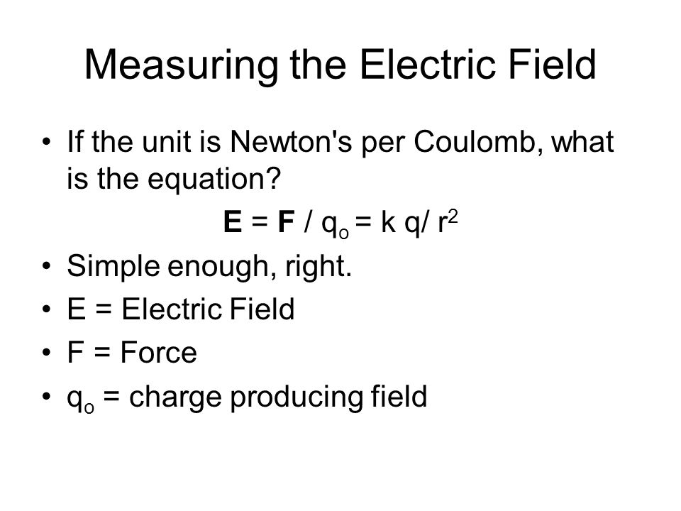 Measuring the Electric Field