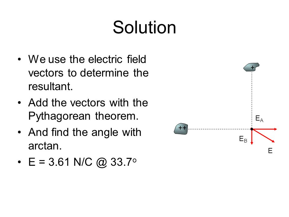 Solution We use the electric field vectors to determine the resultant.
