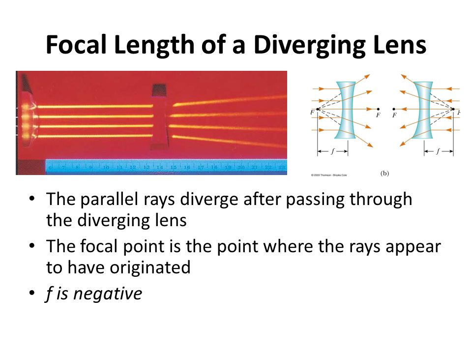 Focal Length of a Diverging Lens