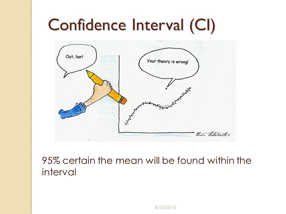 Confidence Interval (CI)