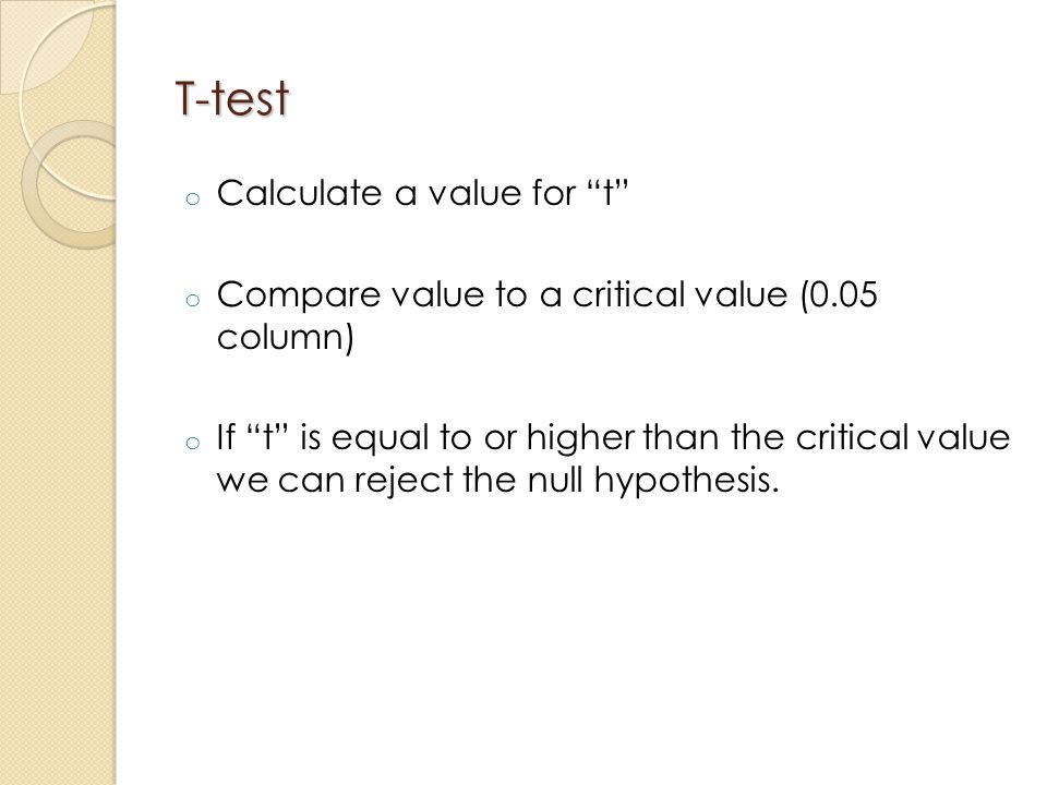 T-test Calculate a value for t