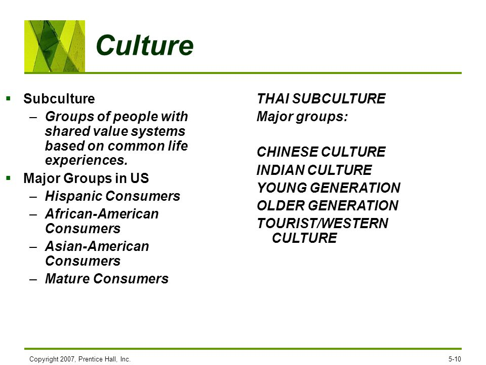CultureSubculture. Groups of people with shared value systems based on common life experiences. Major Groups in US.