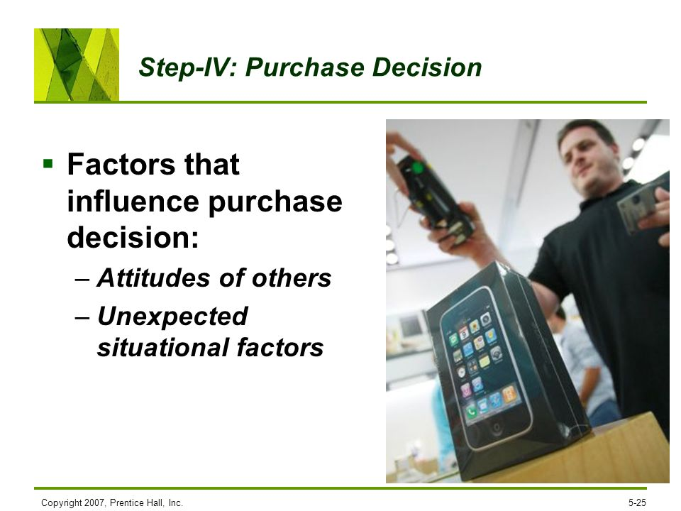 Step-IV: Purchase Decision