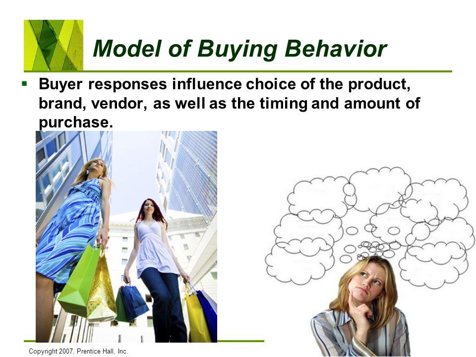 Model of Buying Behavior