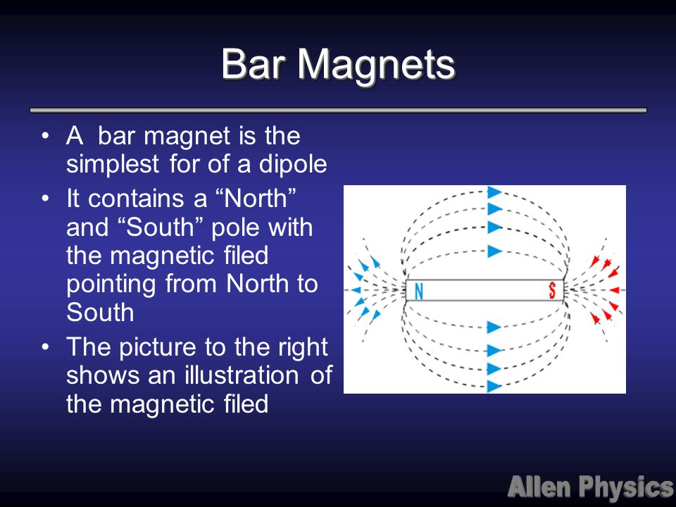 Bar Magnets A bar magnet is the simplest for of a dipole