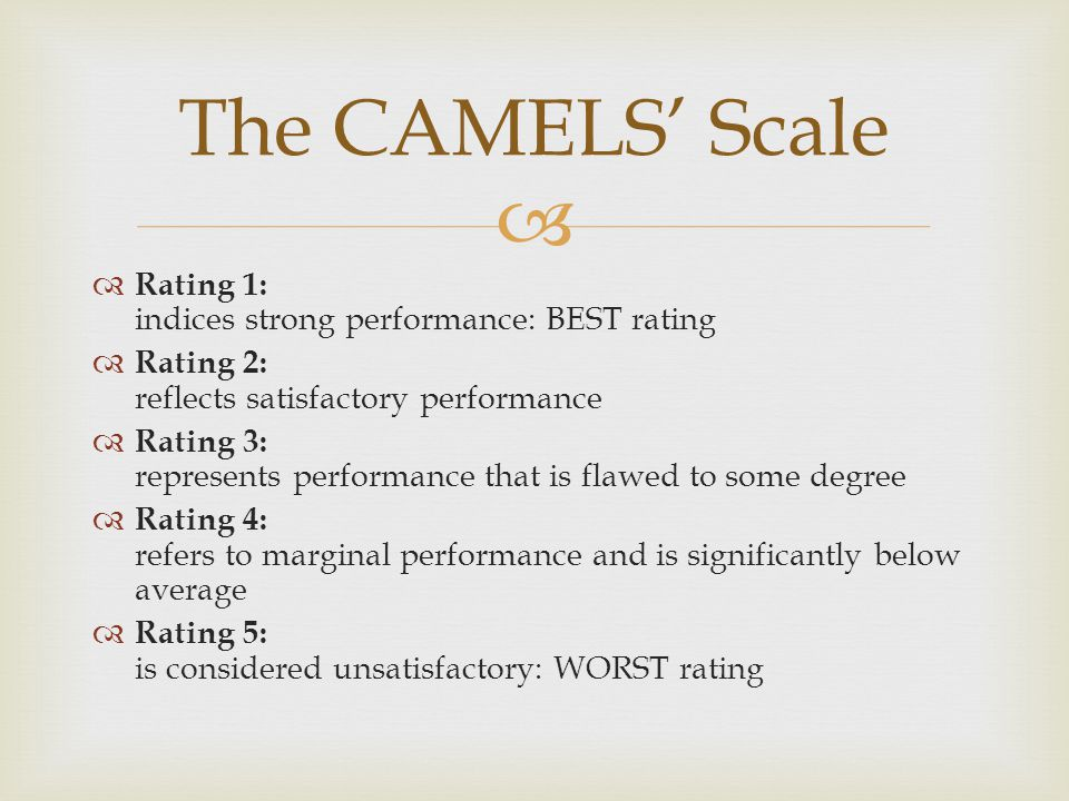 The CAMELS' Scale Rating 1: indices strong performance: BEST rating