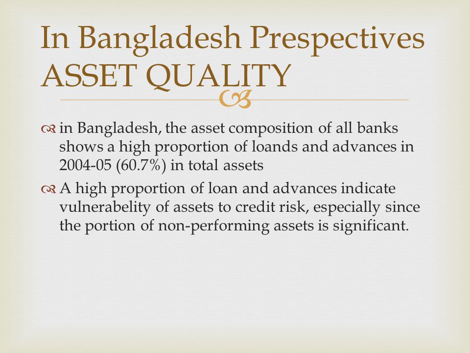 In Bangladesh Prespectives ASSET QUALITY