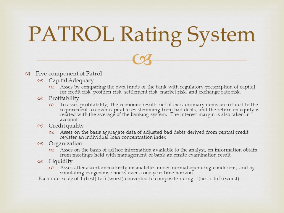 PATROL Rating System Five component of Patrol Capital Adequacy