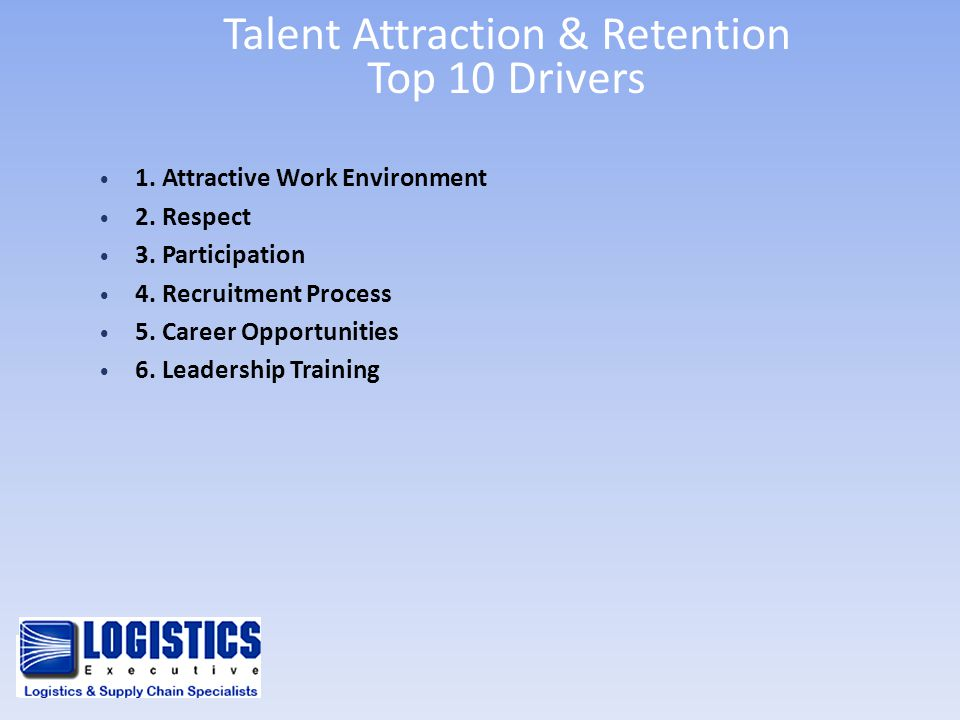 Talent Attraction & Retention