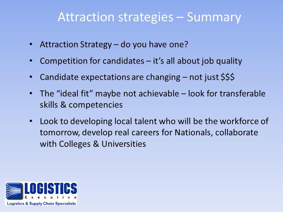 Attraction strategies – Summary