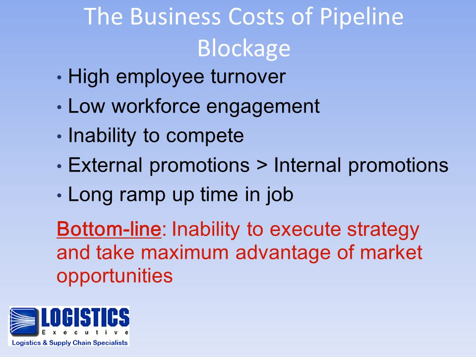 The Business Costs of Pipeline Blockage