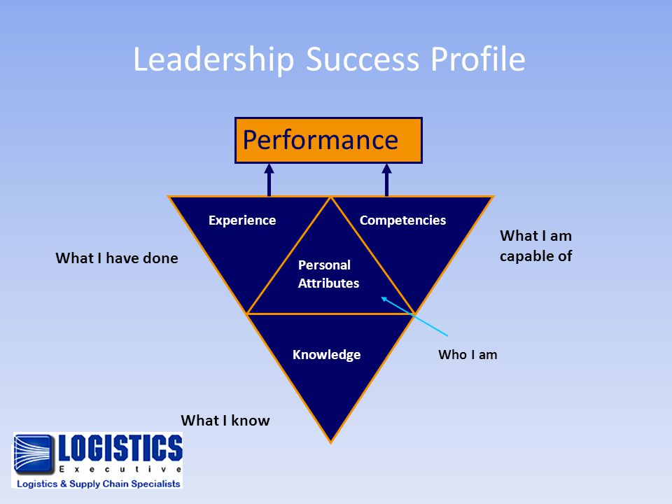 Leadership Success Profile