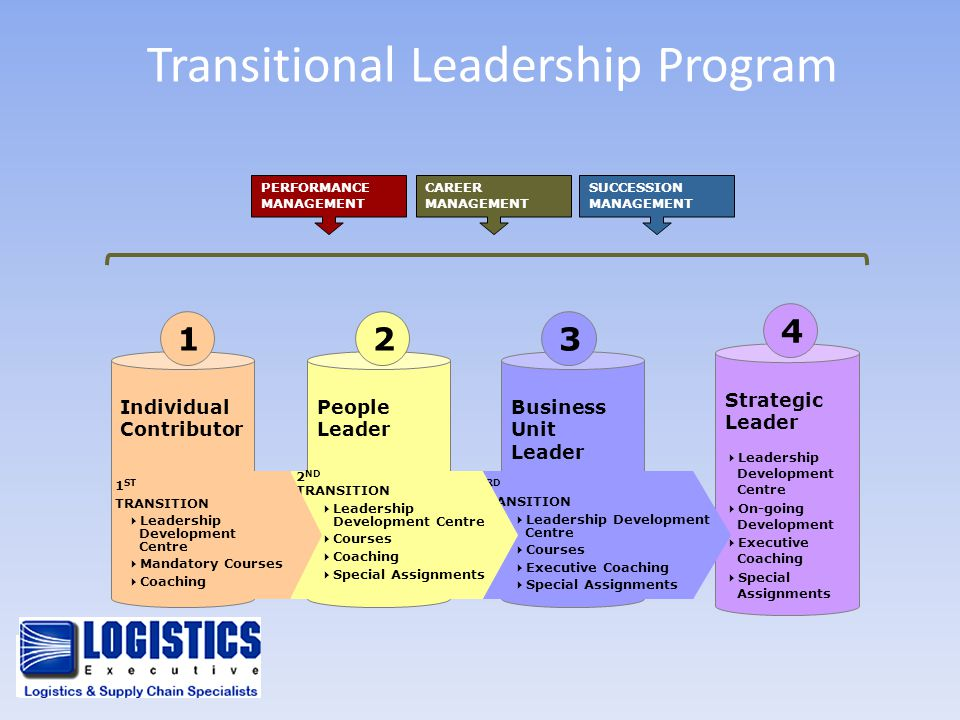 Transitional Leadership Program