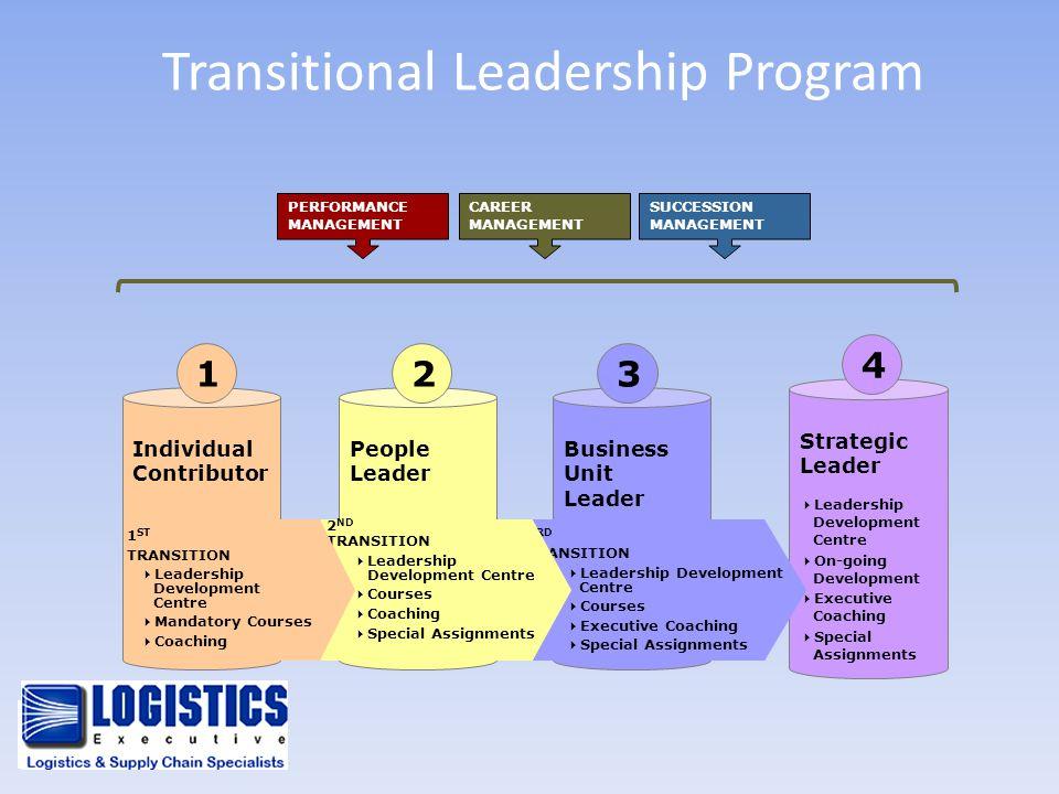 Transitional Leadership Program
