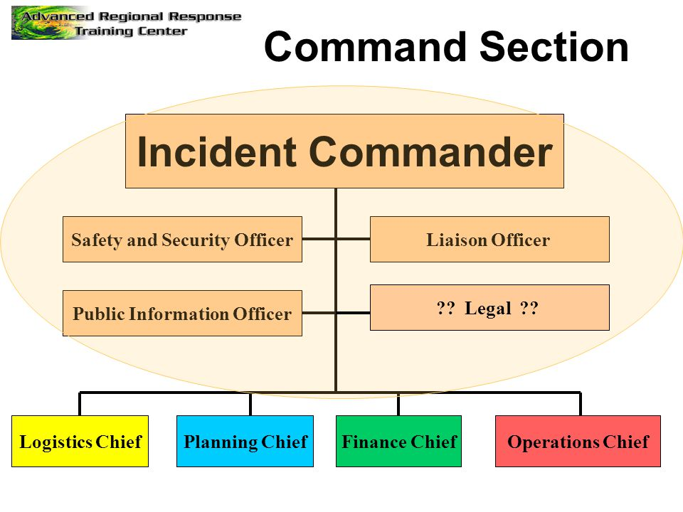 Safety and Security Officer Public Information Officer