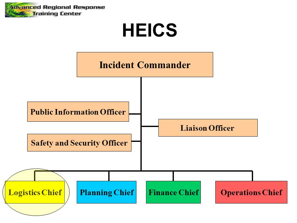 Public Information Officer Safety and Security Officer